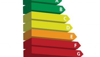 Wat is het energielabel?